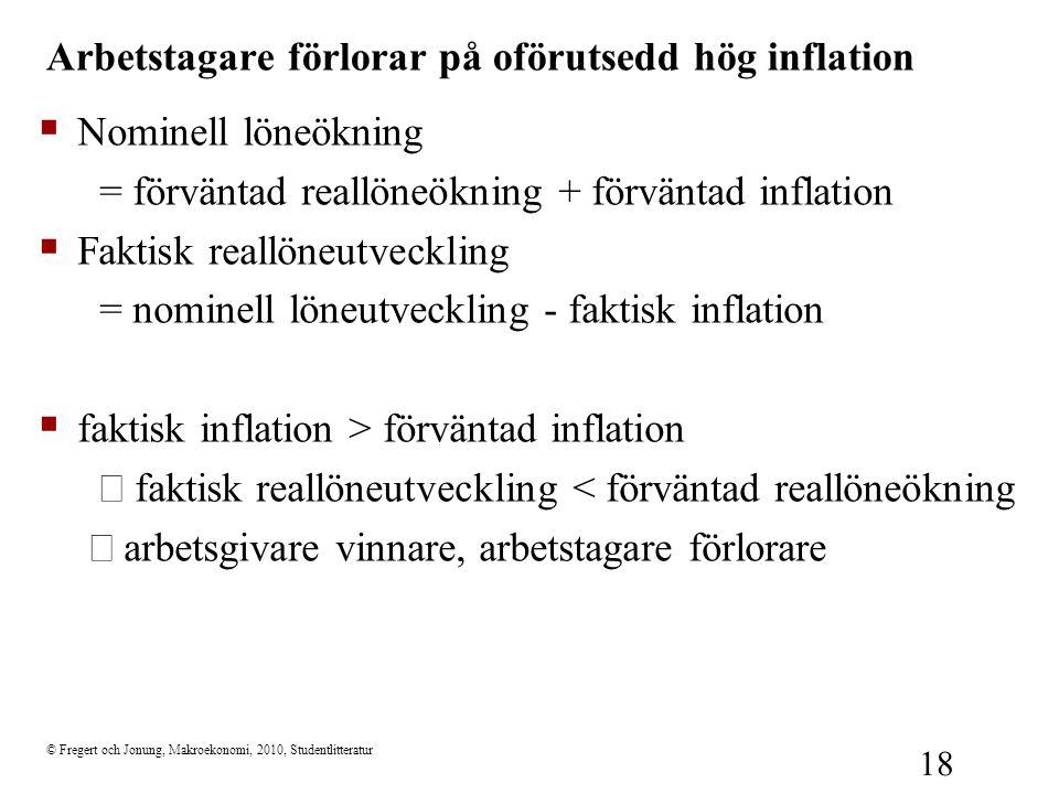 © Fregert och Jonung, Makroekonomi, 2010, Studentlitteratur 18 Arbetstagare förlorar på oförutsedd hög inflation  Nominell löneökning = förväntad rea