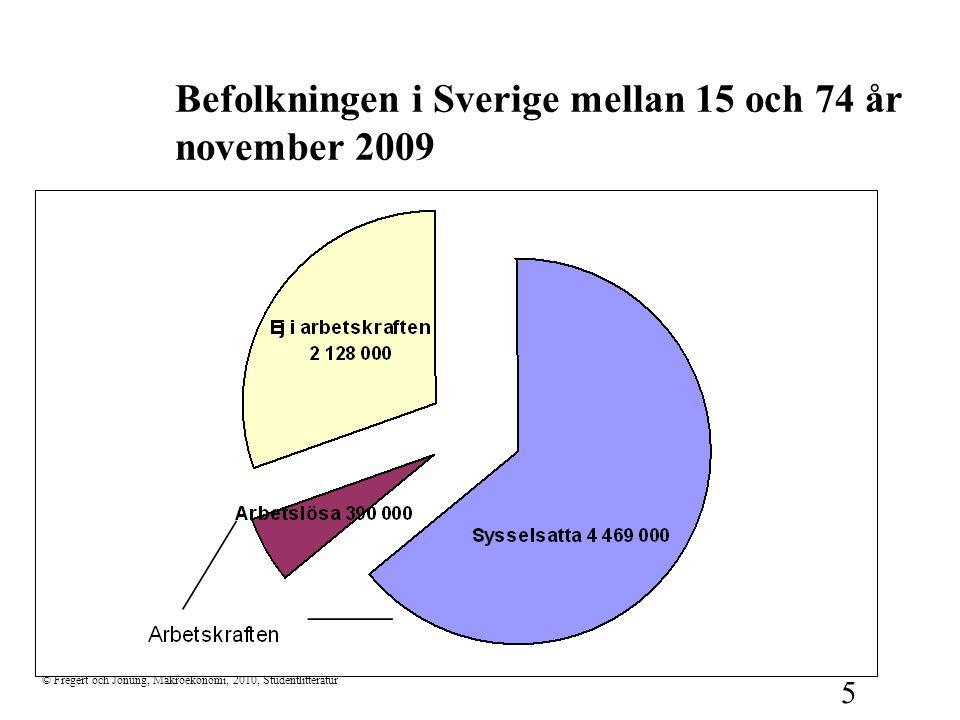 © Fregert och Jonung, Makroekonomi, 2010, Studentlitteratur 5 Befolkningen i Sverige mellan 15 och 74 år november 2009