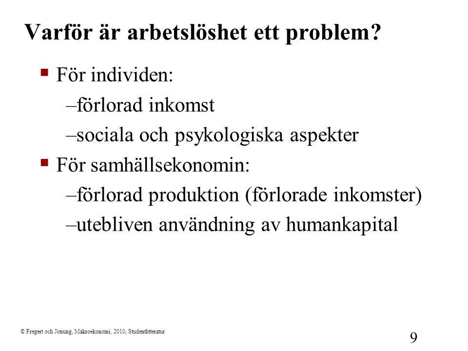 © Fregert och Jonung, Makroekonomi, 2010, Studentlitteratur 9 Varför är arbetslöshet ett problem?  För individen: –förlorad inkomst –sociala och psyk