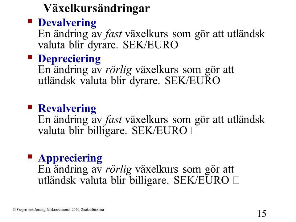 © Fregert och Jonung, Makroekonomi, 2010, Studentlitteratur 15 Växelkursändringar  Devalvering En ändring av fast växelkurs som gör att utländsk valu