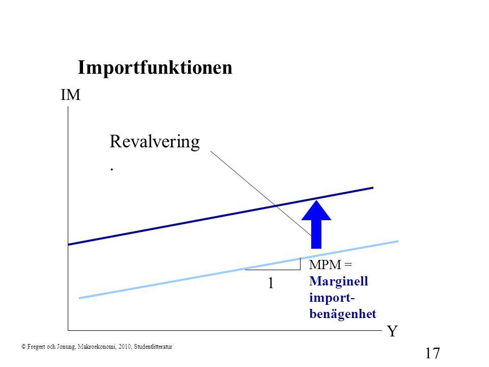 © Fregert och Jonung, Makroekonomi, 2010, Studentlitteratur 17 IM Y Revalvering. MPM = Marginell import- benägenhet 1 Importfunktionen