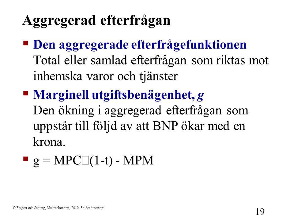 © Fregert och Jonung, Makroekonomi, 2010, Studentlitteratur 19 Aggregerad efterfrågan  Den aggregerade efterfrågefunktionen Total eller samlad efterf