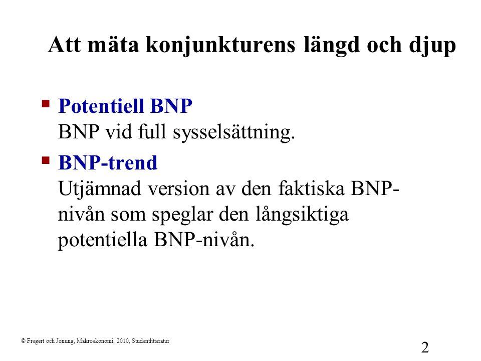 2 Att mäta konjunkturens längd och djup  Potentiell BNP BNP vid full sysselsättning.  BNP-trend Utjämnad version av den faktiska BNP- nivån som speg