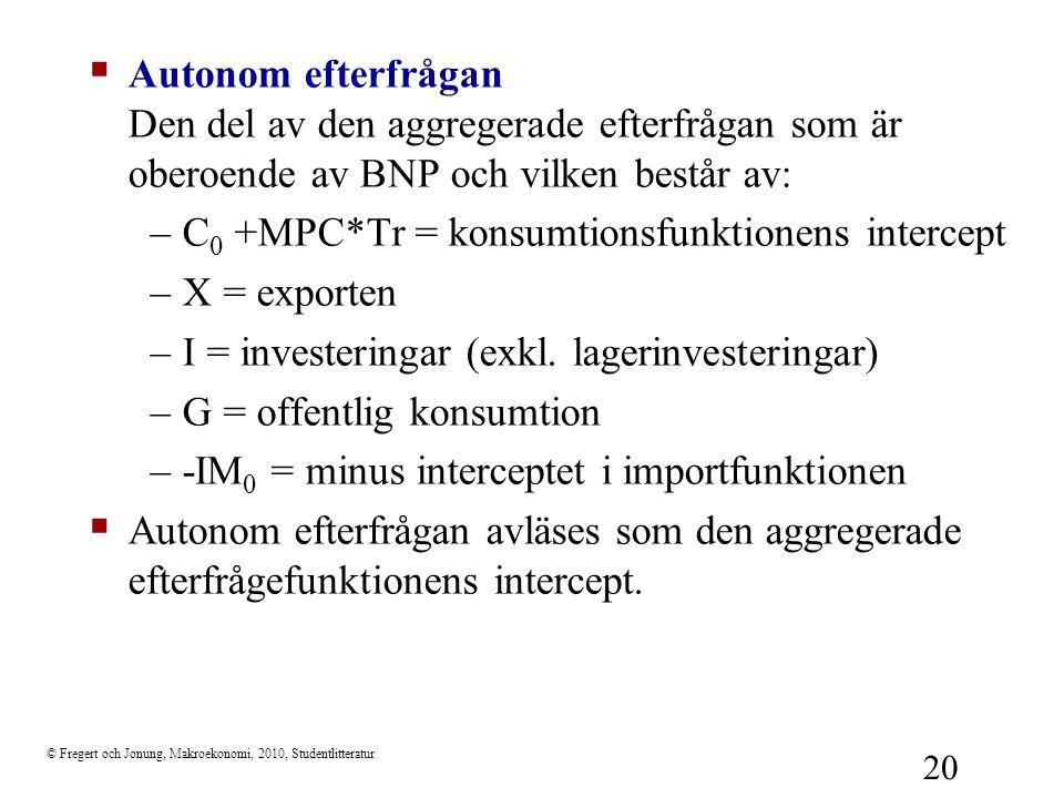 © Fregert och Jonung, Makroekonomi, 2010, Studentlitteratur 20  Autonom efterfrågan Den del av den aggregerade efterfrågan som är oberoende av BNP oc