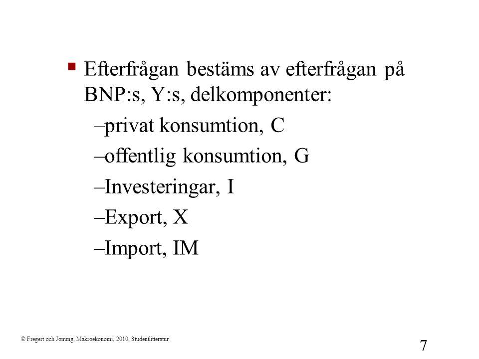 © Fregert och Jonung, Makroekonomi, 2010, Studentlitteratur 7  Efterfrågan bestäms av efterfrågan på BNP:s, Y:s, delkomponenter: –privat konsumtion,