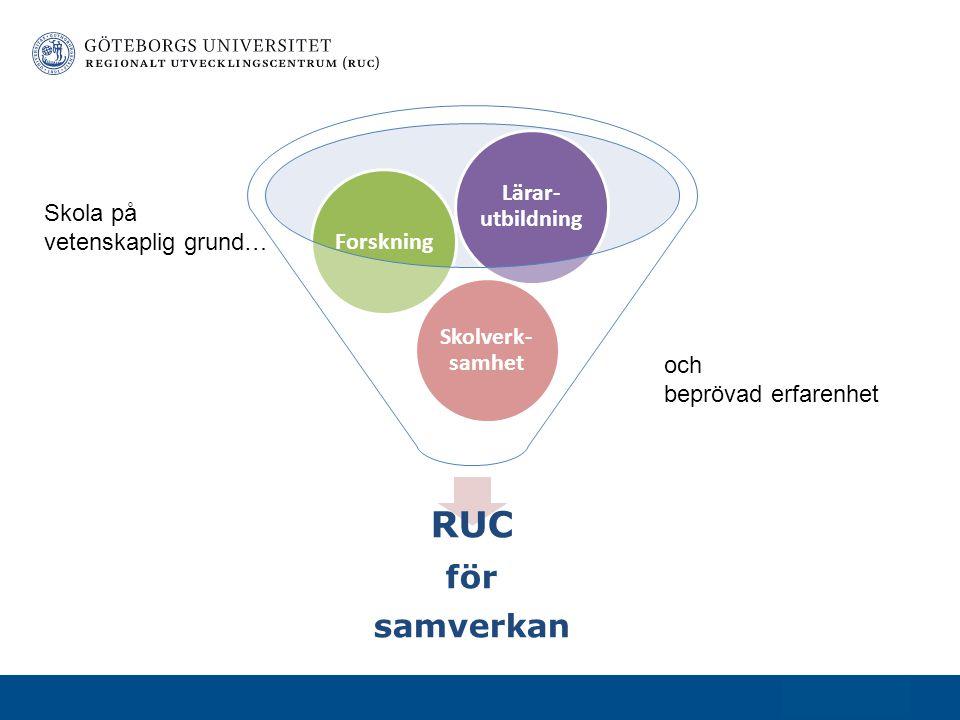 www.ruc.gu.se RUC för samverkan Skolverk- samhet Forskning Lärar- utbildning XX Skola på vetenskaplig grund… och beprövad erfarenhet