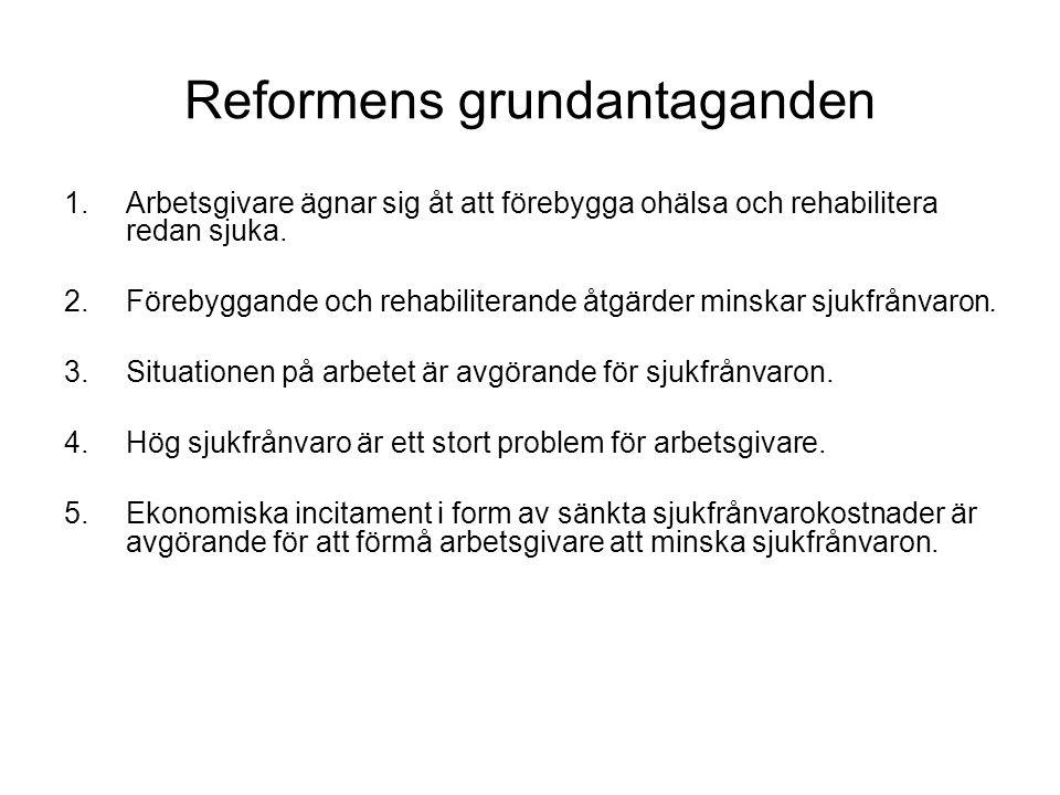 Reformens grundantaganden 1.Arbetsgivare ägnar sig åt att förebygga ohälsa och rehabilitera redan sjuka. 2.Förebyggande och rehabiliterande åtgärder m