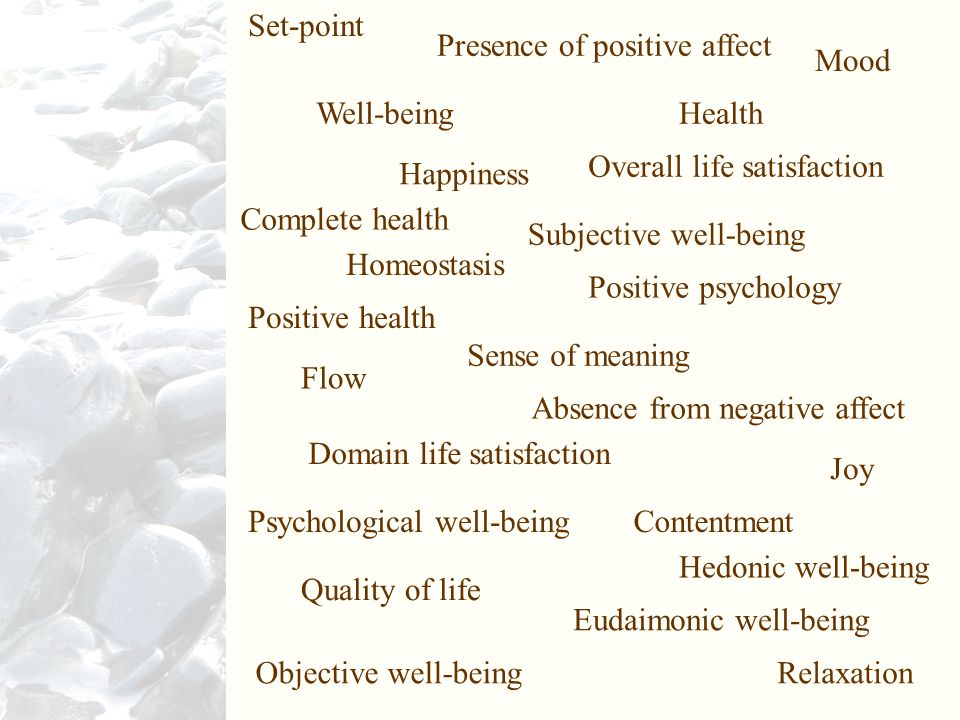 Well-being Quality of life Overall life satisfaction Psychological well-being Hedonic well-being Positive health Happiness Subjective well-being Domain life satisfaction Homeostasis Health Eudaimonic well-being Set-point Objective well-being Complete health Presence of positive affect Absence from negative affect Joy Flow Sense of meaning Mood Contentment Relaxation Positive psychology