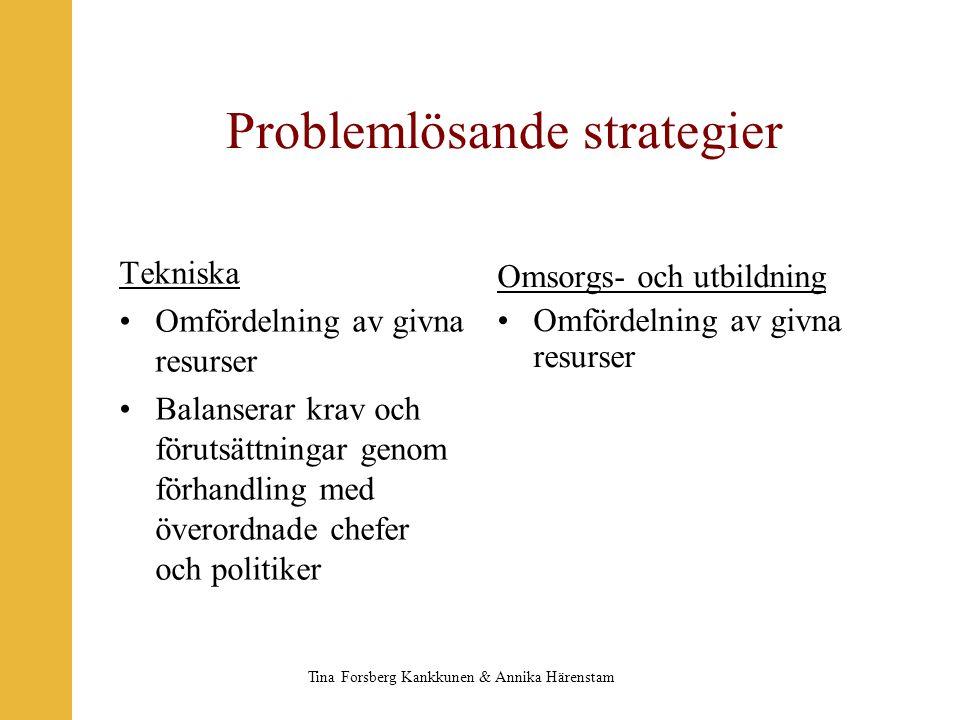 Problemlösande strategier Tekniska Omfördelning av givna resurser Balanserar krav och förutsättningar genom förhandling med överordnade chefer och politiker Omsorgs- och utbildning Omfördelning av givna resurser Tina Forsberg Kankkunen & Annika Härenstam