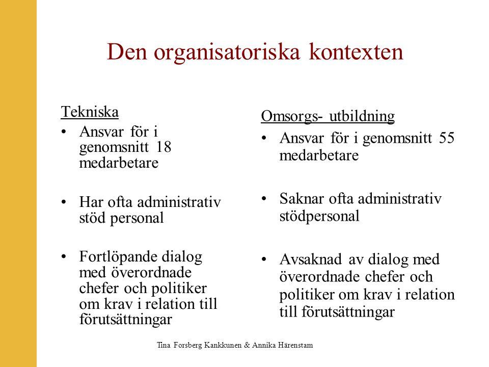 Den organisatoriska kontexten Tekniska Ansvar för i genomsnitt 18 medarbetare Har ofta administrativ stöd personal Fortlöpande dialog med överordnade chefer och politiker om krav i relation till förutsättningar Omsorgs- utbildning Ansvar för i genomsnitt 55 medarbetare Saknar ofta administrativ stödpersonal Avsaknad av dialog med överordnade chefer och politiker om krav i relation till förutsättningar Tina Forsberg Kankkunen & Annika Härenstam