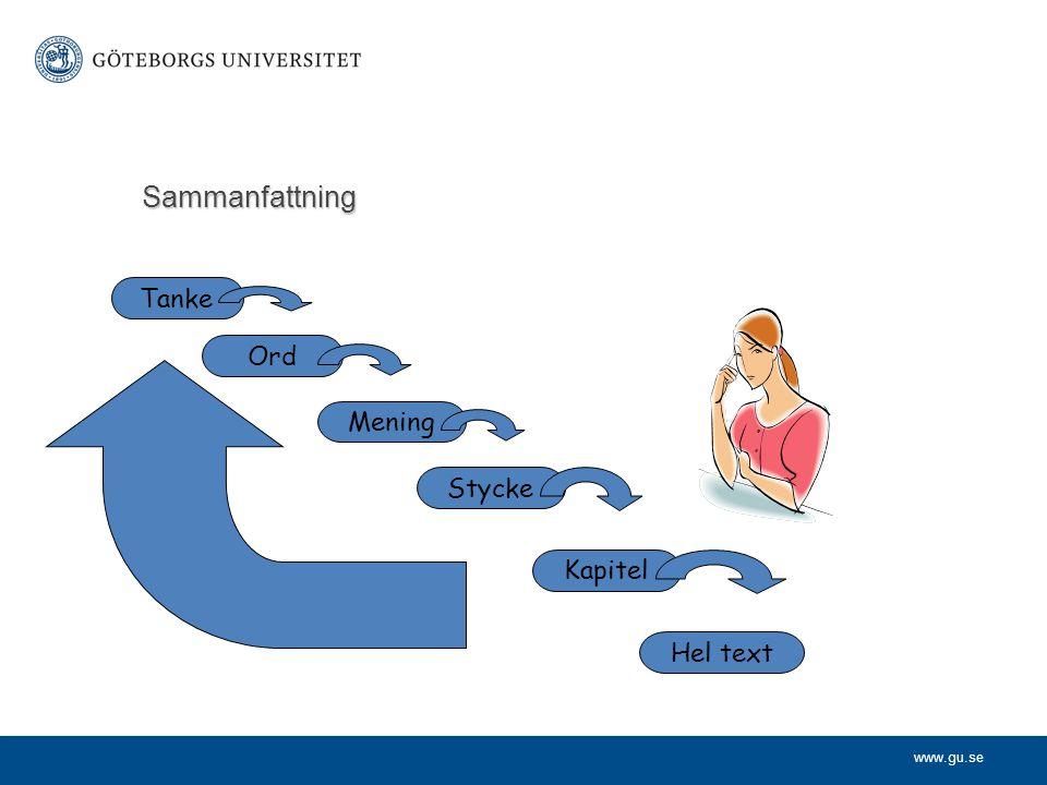 www.gu.se Sammanfattning Ord Mening Stycke Kapitel Hel text Tanke