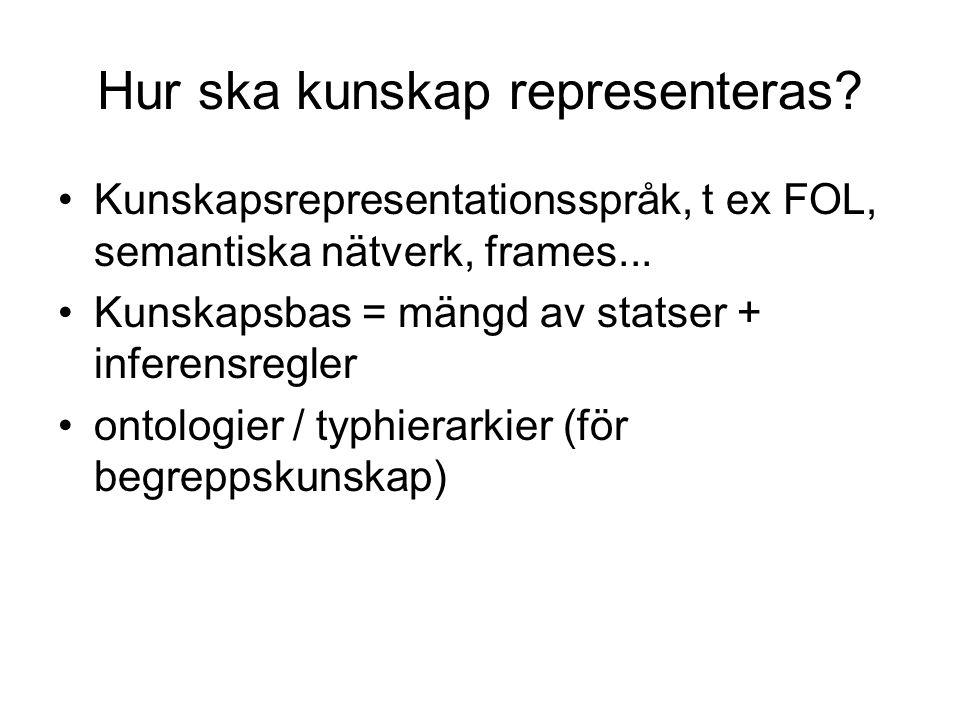 Hur ska kunskap representeras? Kunskapsrepresentationsspråk, t ex FOL, semantiska nätverk, frames... Kunskapsbas = mängd av statser + inferensregler o