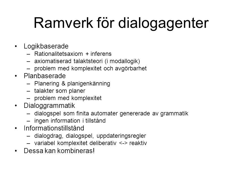 Ramverk för dialogagenter Logikbaserade –Rationalitetsaxiom + inferens –axiomatiserad talaktsteori (i modallogik) –problem med komplexitet och avgörbarhet Planbaserade –Planering & planigenkänning –talakter som planer –problem med komplexitet Dialoggrammatik –dialogspel som finita automater genererade av grammatik –ingen information i tillstånd Informationstillstånd –dialogdrag, dialogspel, uppdateringsregler –variabel komplexitet deliberativ reaktiv Dessa kan kombineras!