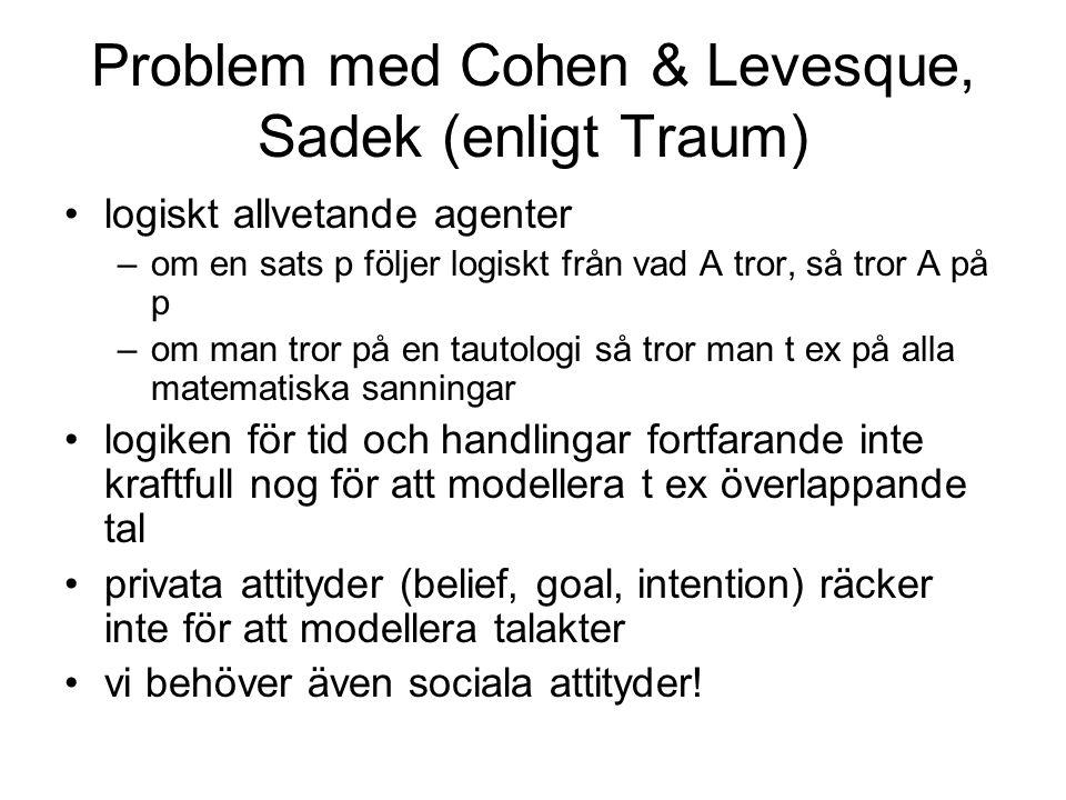 Problem med Cohen & Levesque, Sadek (enligt Traum) logiskt allvetande agenter –om en sats p följer logiskt från vad A tror, så tror A på p –om man tro