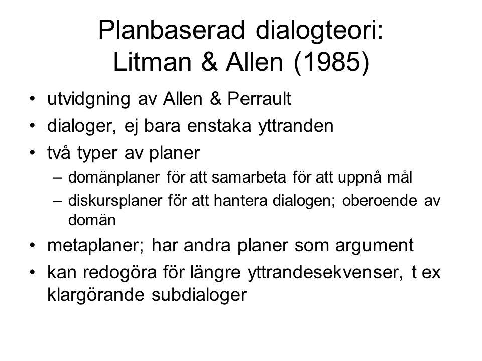 Planbaserad dialogteori: Litman & Allen (1985) utvidgning av Allen & Perrault dialoger, ej bara enstaka yttranden två typer av planer –domänplaner för att samarbeta för att uppnå mål –diskursplaner för att hantera dialogen; oberoende av domän metaplaner; har andra planer som argument kan redogöra för längre yttrandesekvenser, t ex klargörande subdialoger