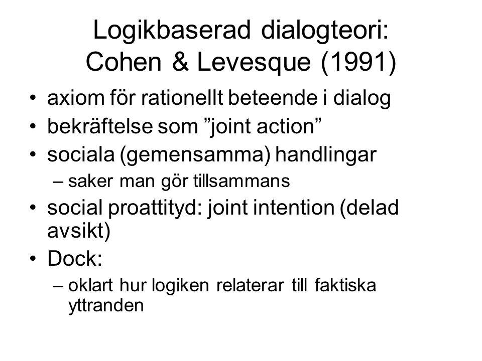 Logikbaserad dialogteori: Cohen & Levesque (1991) axiom för rationellt beteende i dialog bekräftelse som joint action sociala (gemensamma) handlingar –saker man gör tillsammans social proattityd: joint intention (delad avsikt) Dock: –oklart hur logiken relaterar till faktiska yttranden