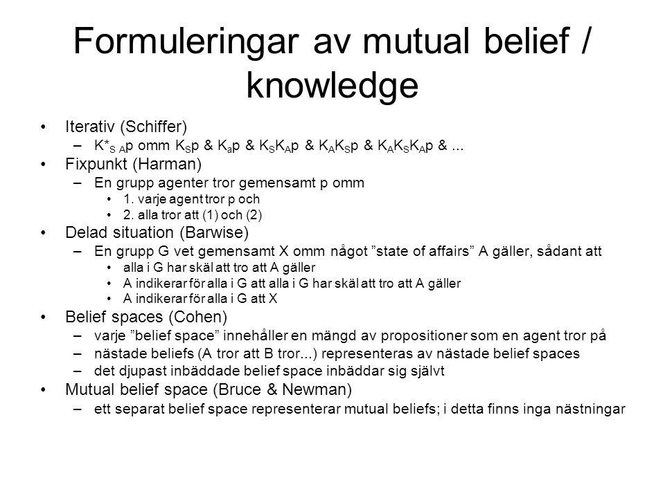 Formuleringar av mutual belief / knowledge Iterativ (Schiffer) –K* S A p omm K S p & K a p & K S K A p & K A K S p & K A K S K A p &...