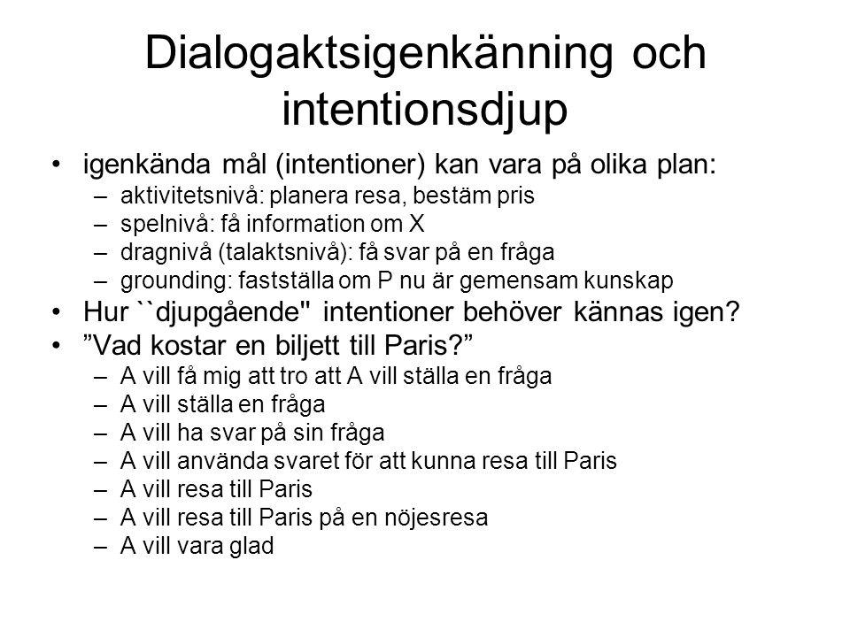 Dialogaktsigenkänning och intentionsdjup igenkända mål (intentioner) kan vara på olika plan: –aktivitetsnivå: planera resa, bestäm pris –spelnivå: få