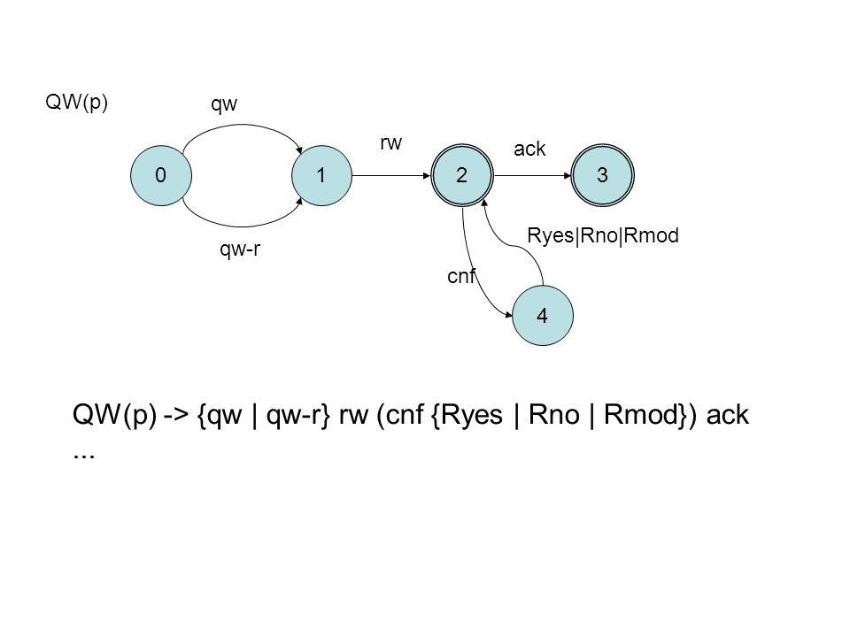 0 4 1 23 qw qw-r rw cnf Ryes|Rno|Rmod ack QW(p) QW(p) -> {qw | qw-r} rw (cnf {Ryes | Rno | Rmod}) ack...