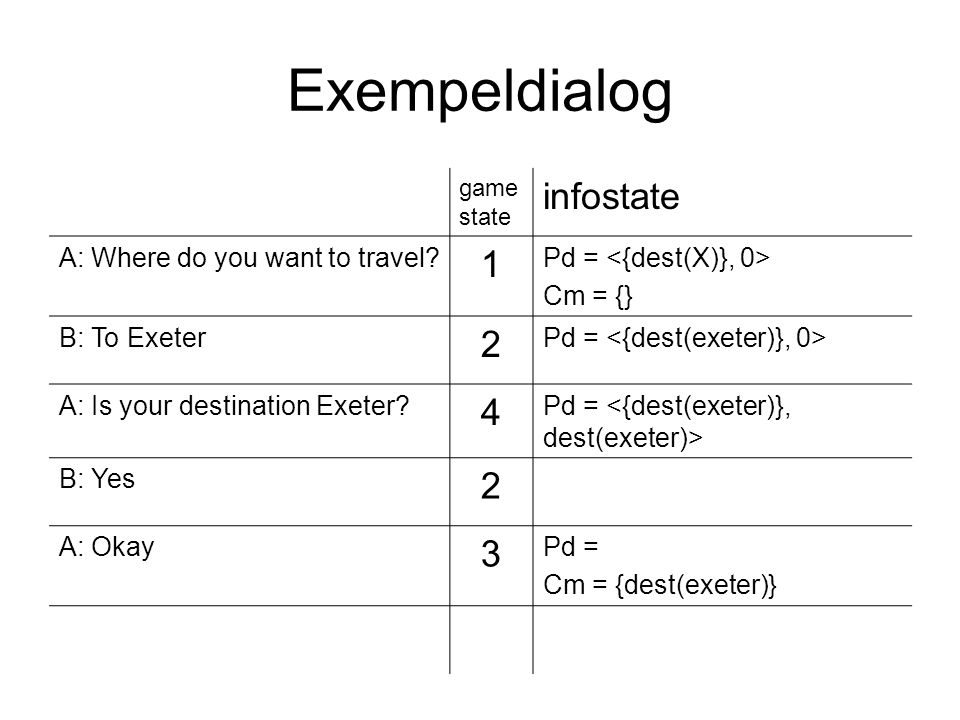 Exempeldialog game state infostate A: Where do you want to travel.