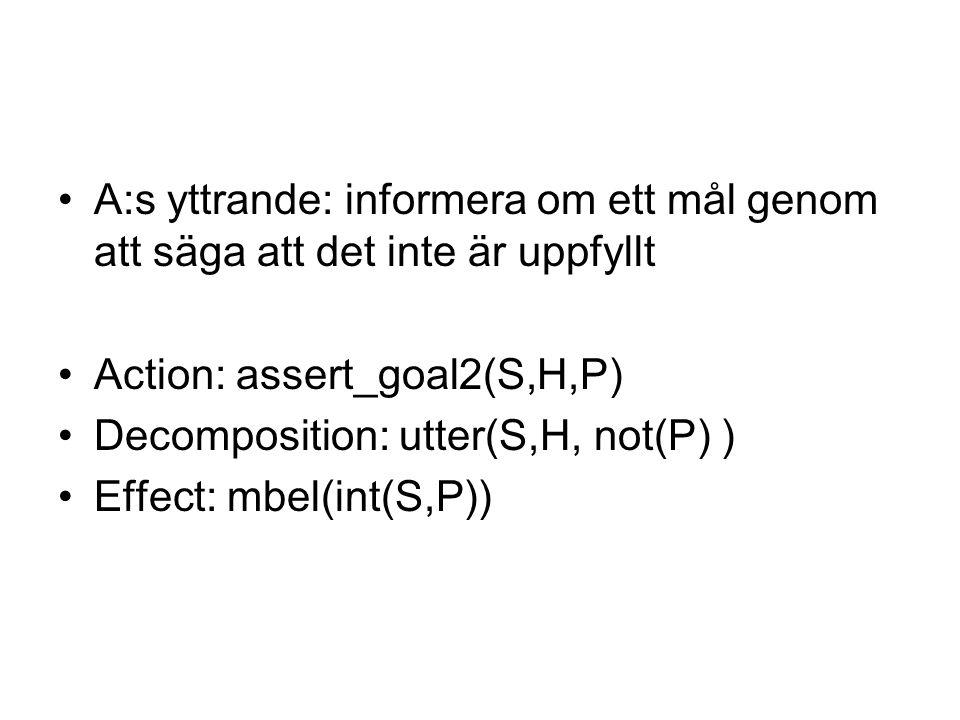 A:s yttrande: informera om ett mål genom att säga att det inte är uppfyllt Action: assert_goal2(S,H,P) Decomposition: utter(S,H, not(P) ) Effect: mbel(int(S,P))
