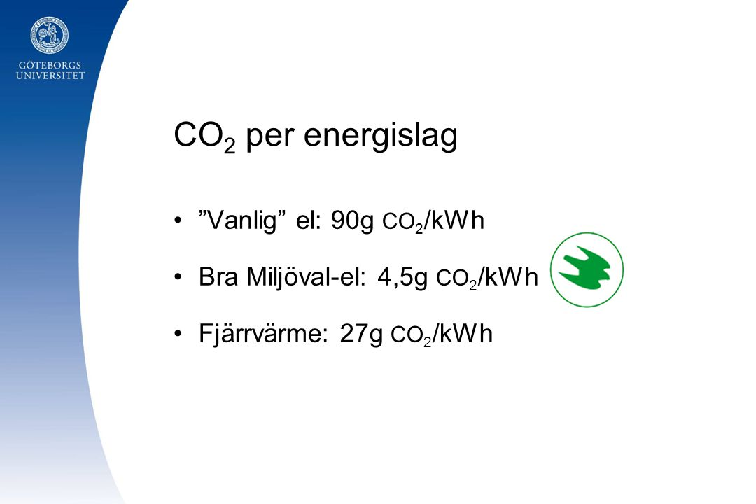 """CO 2 per energislag """"Vanlig"""" el: 90g CO 2 /kWh Bra Miljöval-el: 4,5g CO 2 /kWh Fjärrvärme: 27g CO 2 /kWh"""