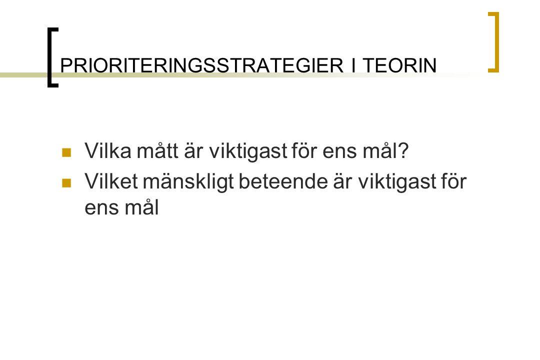 PRIORITERINGSSTRATEGIER I TEORIN Vilka mått är viktigast för ens mål.