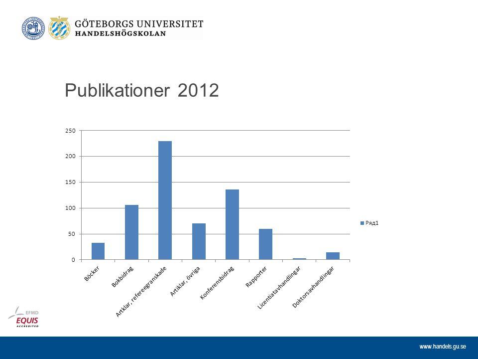 www.handels.gu.se Publikationer 2012