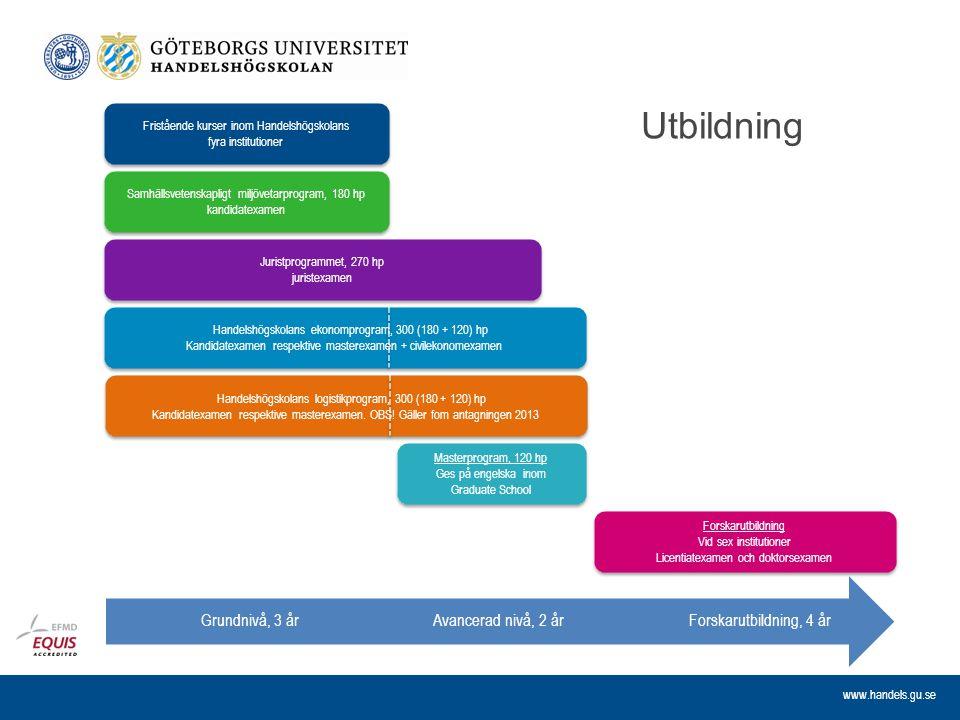 www.handels.gu.se Utbildning Forskarutbildning, 4 årAvancerad nivå, 2 årGrundnivå, 3 år Samhällsvetenskapligt miljövetarprogram, 180 hp kandidatexamen