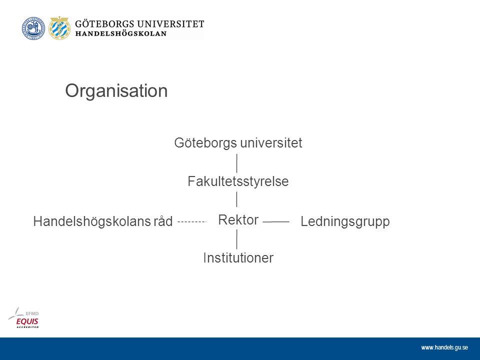 www.handels.gu.se Organisation Göteborgs universitet Fakultetsstyrelse Rektor Institutioner Handelshögskolans rådLedningsgrupp