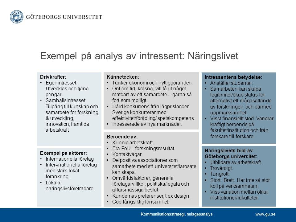 www.gu.se Exempel på analys av intressent: Näringslivet Exempel på aktörer: Internationella företag Inter-/nationella företag med stark lokal förankring.