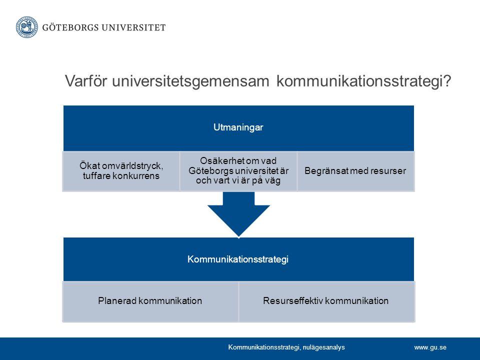 www.gu.se Kommunikationsstrategin ska… ….