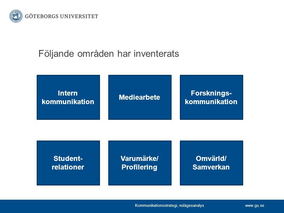 www.gu.se Följande områden har inventerats Intern kommunikation Mediearbete Forsknings- kommunikation Student- relationer Varumärke/ Profilering Omvärld/ Samverkan Kommunikationsstrategi, nulägesanalys