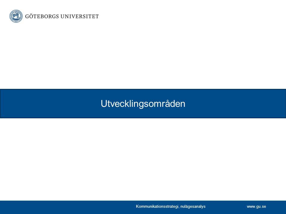 www.gu.se Utvecklingsområden Kommunikationsstrategi, nulägesanalys