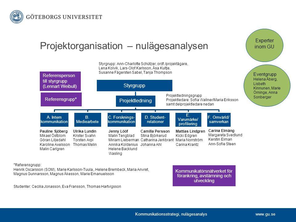 www.gu.seKommunikationsstrategi, nulägesanalys Projektorganisation – nulägesanalysen Projektledning A.