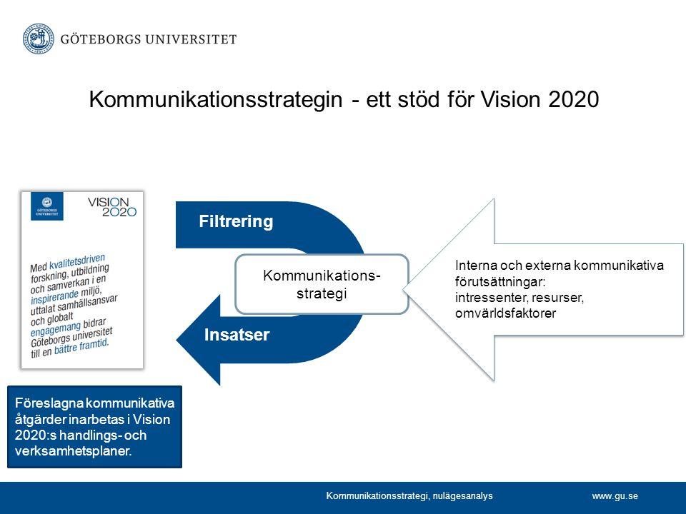 www.gu.se Kommunikations- strategi Filtrering Insatser Kommunikationsstrategin - ett stöd för Vision 2020 Föreslagna kommunikativa åtgärder inarbetas i Vision 2020:s handlings- och verksamhetsplaner.