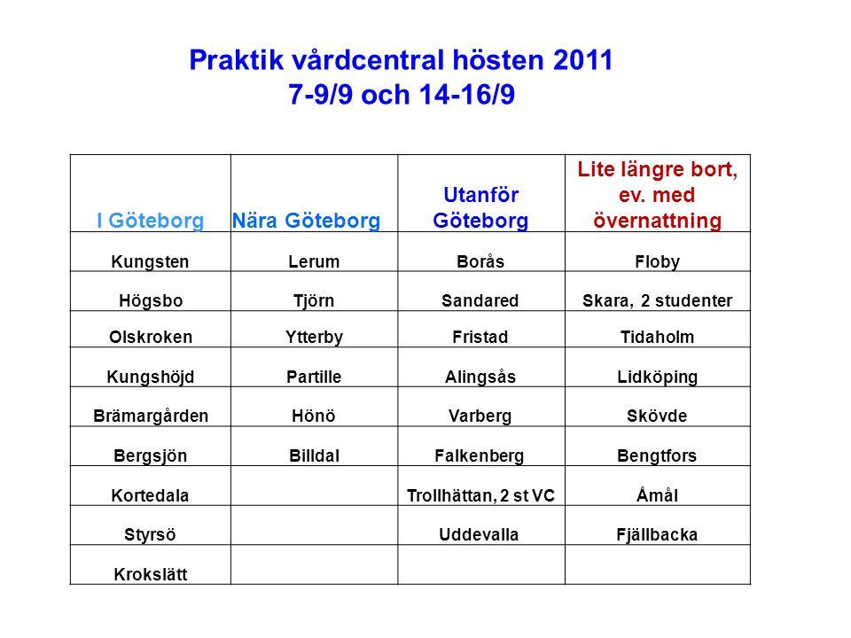 I GöteborgNära Göteborg Utanför Göteborg Lite längre bort, ev. med övernattning KungstenLerumBoråsFloby HögsboTjörnSandaredSkara, 2 studenter Olskroke