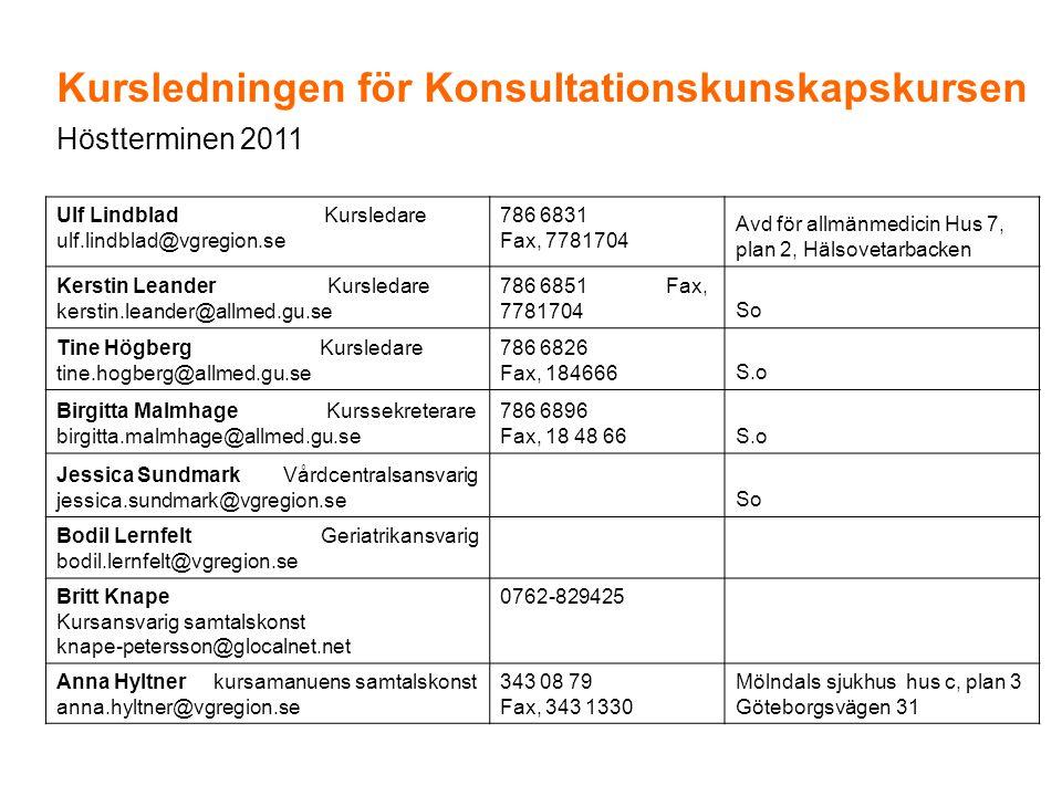 Kursledningen för Konsultationskunskapskursen Höstterminen 2011 Ulf Lindblad Kursledare ulf.lindblad@vgregion.se 786 6831 Fax, 7781704 Avd för allmänm