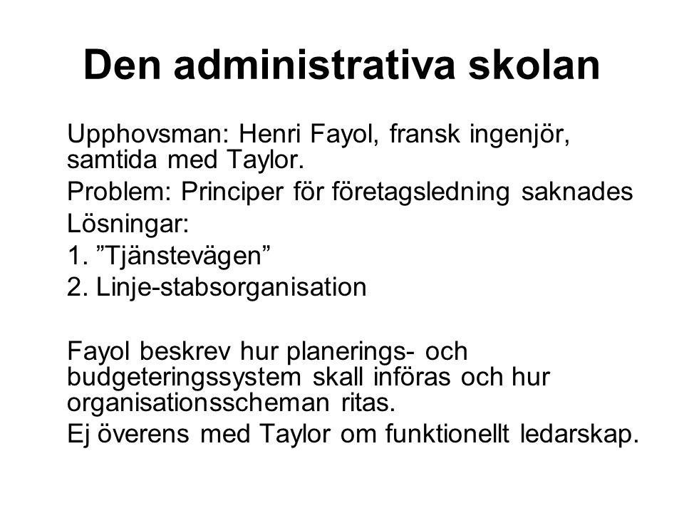 Den administrativa skolan Upphovsman: Henri Fayol, fransk ingenjör, samtida med Taylor. Problem: Principer för företagsledning saknades Lösningar: 1.