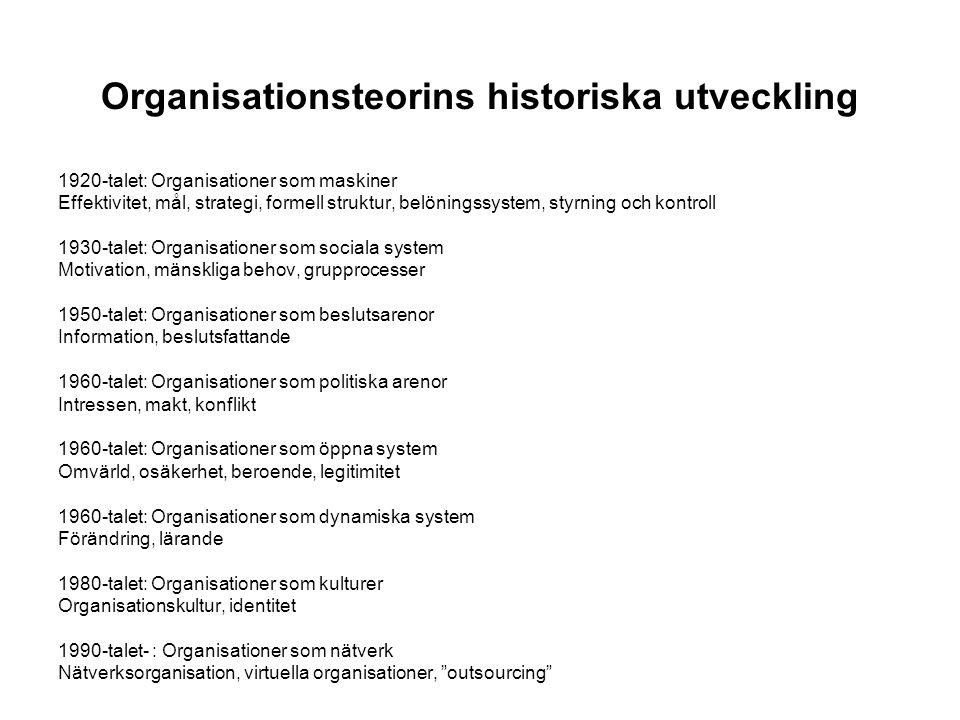Organisationsteorins historiska utveckling 1920-talet: Organisationer som maskiner Effektivitet, mål, strategi, formell struktur, belöningssystem, sty