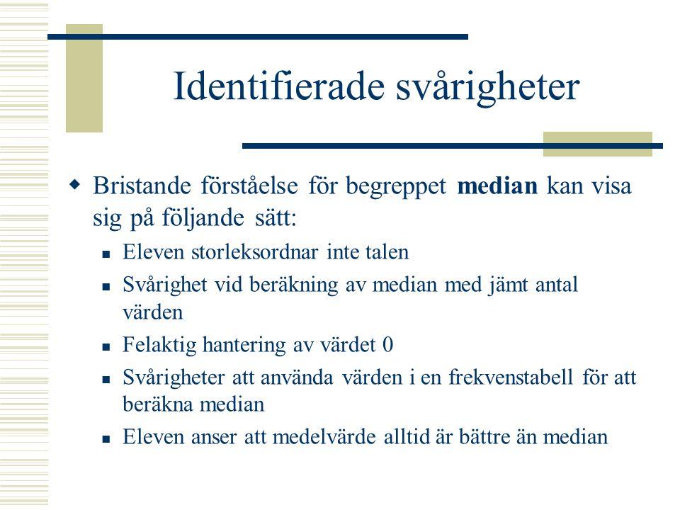Identifierade svårigheter  Bristande förståelse för begreppet median kan visa sig på följande sätt: Eleven storleksordnar inte talen Svårighet vid be