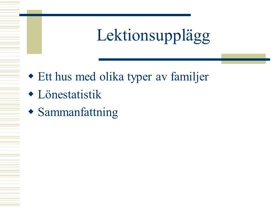 Lektionsupplägg  Ett hus med olika typer av familjer  Lönestatistik  Sammanfattning