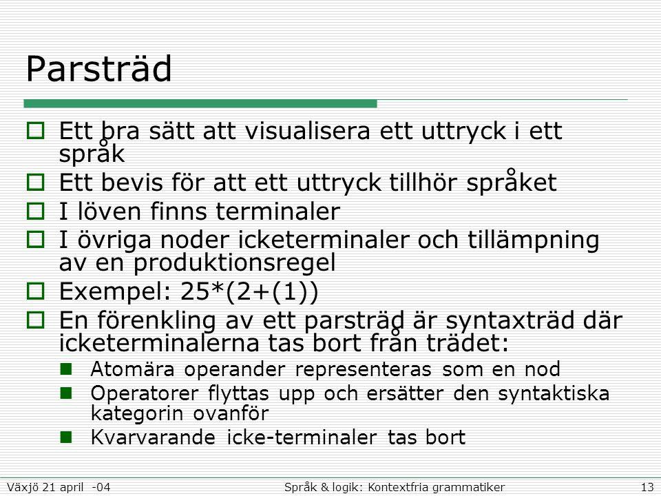 13Språk & logik: Kontextfria grammatikerVäxjö 21 april -04 Parsträd  Ett bra sätt att visualisera ett uttryck i ett språk  Ett bevis för att ett uttryck tillhör språket  I löven finns terminaler  I övriga noder icketerminaler och tillämpning av en produktionsregel  Exempel: 25*(2+(1))  En förenkling av ett parsträd är syntaxträd där icketerminalerna tas bort från trädet: Atomära operander representeras som en nod Operatorer flyttas upp och ersätter den syntaktiska kategorin ovanför Kvarvarande icke-terminaler tas bort