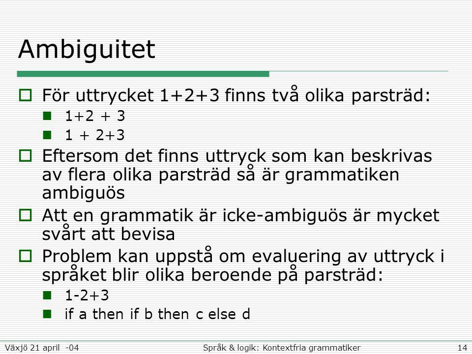 14Språk & logik: Kontextfria grammatikerVäxjö 21 april -04 Ambiguitet  För uttrycket 1+2+3 finns två olika parsträd: 1+2 + 3  Eftersom det finns uttryck som kan beskrivas av flera olika parsträd så är grammatiken ambiguös  Att en grammatik är icke-ambiguös är mycket svårt att bevisa  Problem kan uppstå om evaluering av uttryck i språket blir olika beroende på parsträd: 1-2+3 if a then if b then c else d