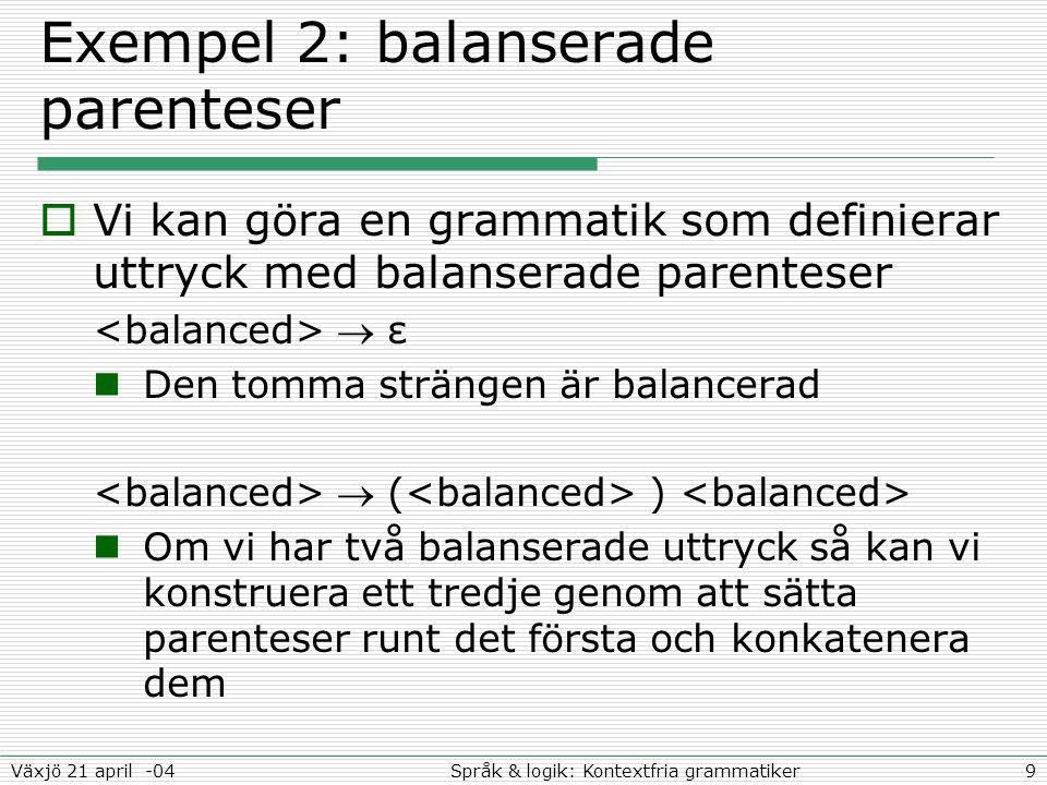 9Språk & logik: Kontextfria grammatikerVäxjö 21 april -04 Exempel 2: balanserade parenteser  Vi kan göra en grammatik som definierar uttryck med balanserade parenteser  ε Den tomma strängen är balancerad  ( ) Om vi har två balanserade uttryck så kan vi konstruera ett tredje genom att sätta parenteser runt det första och konkatenera dem