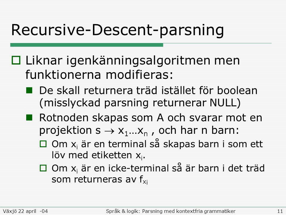 11Språk & logik: Parsning med kontextfria grammatikerVäxjö 22 april -04 Recursive-Descent-parsning  Liknar igenkänningsalgoritmen men funktionerna modifieras: De skall returnera träd istället för boolean (misslyckad parsning returnerar NULL) Rotnoden skapas som A och svarar mot en projektion s  x 1 …x n, och har n barn:  Om x i är en terminal så skapas barn i som ett löv med etiketten x i.