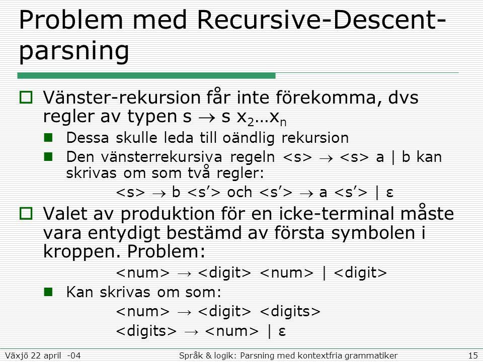 15Språk & logik: Parsning med kontextfria grammatikerVäxjö 22 april -04 Problem med Recursive-Descent- parsning  Vänster-rekursion får inte förekomma, dvs regler av typen s  s x 2 …x n Dessa skulle leda till oändlig rekursion Den vänsterrekursiva regeln  a | b kan skrivas om som två regler:  b och  a | ε  Valet av produktion för en icke-terminal måste vara entydigt bestämd av första symbolen i kroppen.