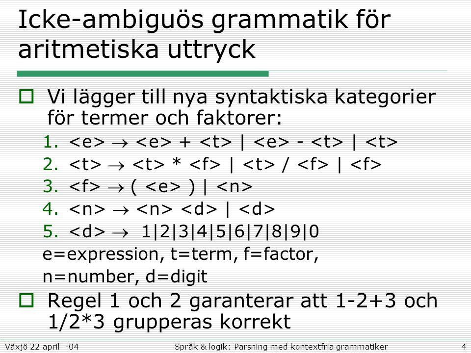 4Språk & logik: Parsning med kontextfria grammatikerVäxjö 22 april -04 Icke-ambiguös grammatik för aritmetiska uttryck  Vi lägger till nya syntaktiska kategorier för termer och faktorer: 1.