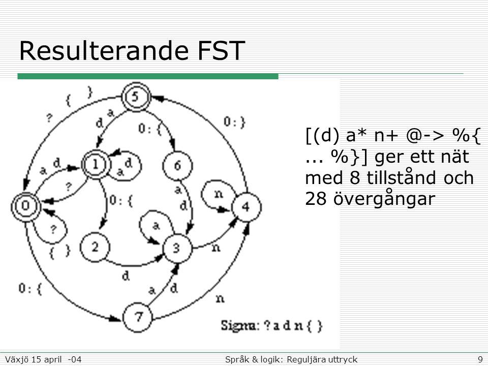 9Språk & logik: Reguljära uttryckVäxjö 15 april -04 Resulterande FST [(d) a* n+ @-> %{... %}] ger ett nät med 8 tillstånd och 28 övergångar