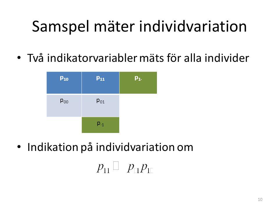 Samspel mäter individvariation Två indikatorvariabler mäts för alla individer Indikation på individvariation om 10 p 10 p 11 p 1∙ p 00 p 01 p ∙1